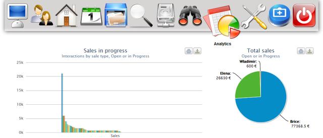 Simple CRM - Online sales management software - 15 USD /user